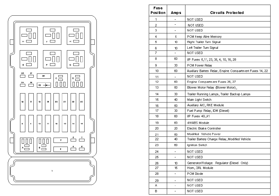 2000 ford e 150 fuse panel diagram ford free wiring diagrams