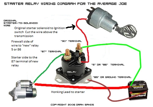 Ford Starter Solenoid Wiring Diagram Fuse Box And Wiring Diagram