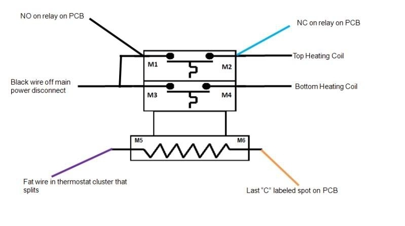 Wiring Diagram Electric Heater