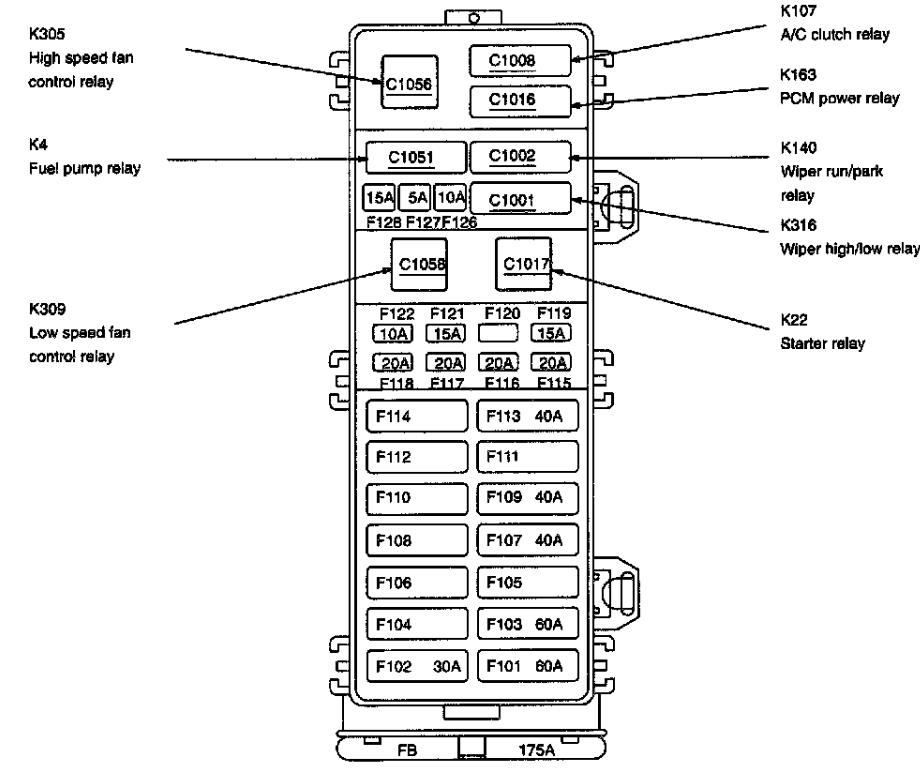 2003 ford taurus fuse box diagram