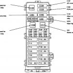 01 Ford Taurus Fuse Diagram. 01. Automotive Wiring Diagrams pertaining to 2005 Ford Taurus Fuse Box