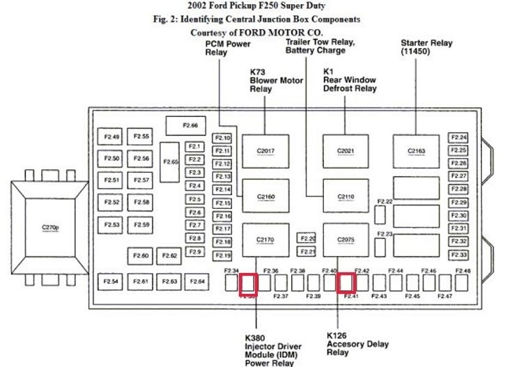 06 Ford F 250 Fuse Box Diagram. 06. Automotive Wiring Diagrams pertaining to 06 F250 Fuse Box Diagram