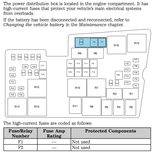 13-14 Focus St Fuse Box Diagrams intended for Ford Focus Fuse Box