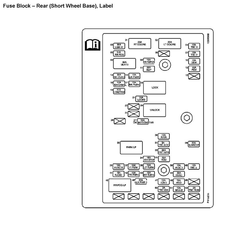 Chevy trailblazer fuse box diagram and