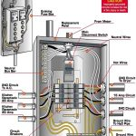 17 best images about electrical on pinterest the family handyman intended for home fuse box wiring diagram 150x150 house wiring diagram intended for home fuse box wiring diagram household fuse box wiring diagram at mifinder.co