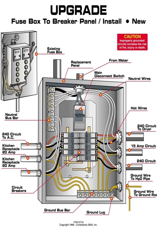 17 Best Images About Electrical On Pinterest | The Family Handyman intended for Home Fuse Box Wiring Diagram