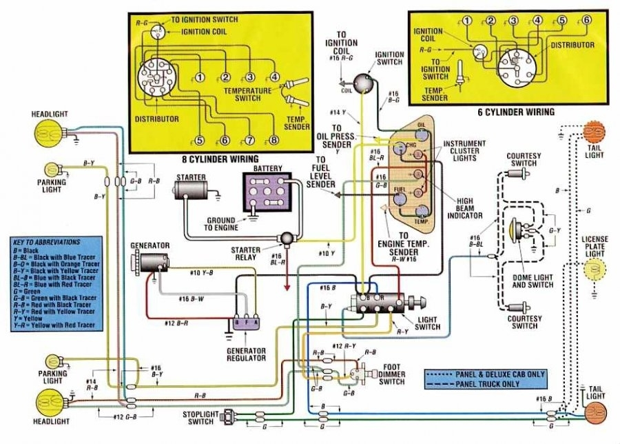 1936 Ford Generator Wiring. 1936. Automotive Wiring Diagram ...