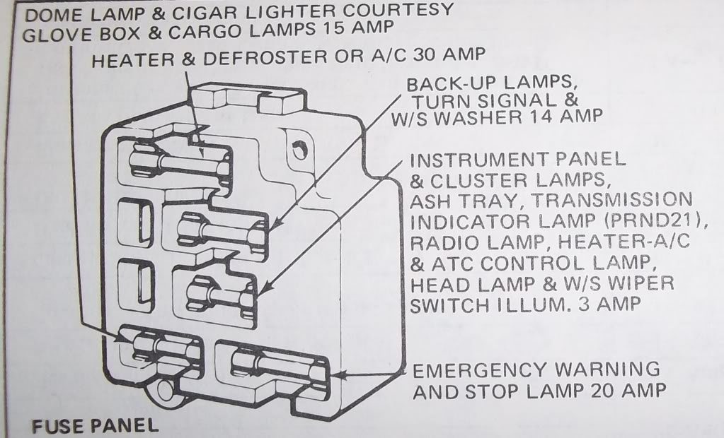 1966 Ford Truck Fuse Box. 1966. Automotive Wiring Diagrams regarding ...
