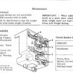 1970 Ford F 250 Fuse Box. 1970. Automotive Wiring Diagrams pertaining to 1977 Ford F 250 Fuse Box Diagram