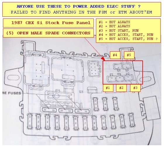 1989 honda civic fuse box diagram