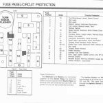 1988 Ford F 150 Fuse Box Diagram. 1988. Automotive Wiring Diagrams with 1979 Ford F150 Fuse Box Diagram