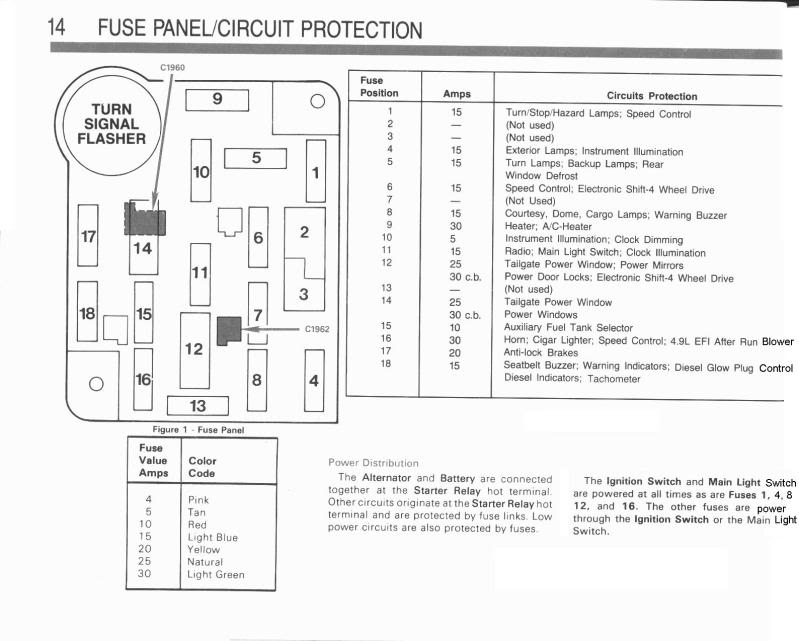 1988 Ford F 150 Fuse Box Diagram. 1988. Automotive Wiring Diagrams within 1986 Ford F150 Fuse Box Diagram