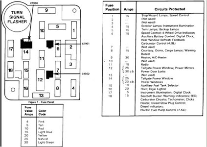 1990 Ford F150 Fuse Box Diagram. 1990. Automotive Wiring Diagrams for 1978 Ford F150 Fuse Box Diagram