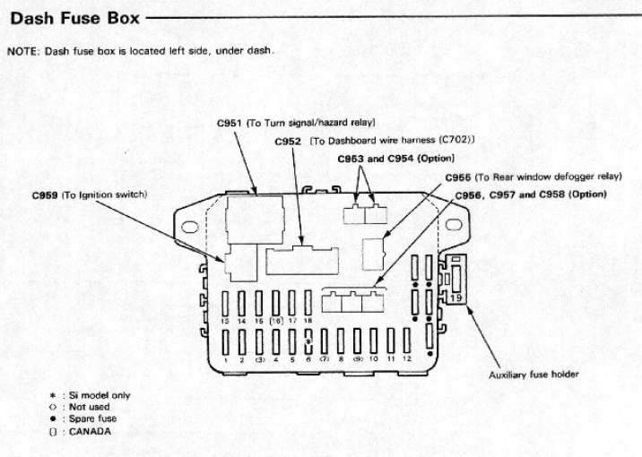 1990 Honda Civic Dx Starting Issue Pleeease Help - Honda-Tech in 1990 Honda Civic Fuse Box Diagram