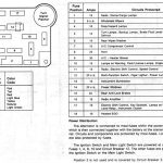 1991 Ford Bronco Fuse Box Diagram. 1991. Automotive Wiring Diagrams regarding 1991 Ford F150 Fuse Box Diagram