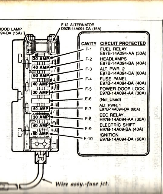 1991 Ford Ranger Fuse Box Diagram - Vehiclepad | 1991 Ford Ranger intended for 1989 Ford Ranger Fuse Box Diagram