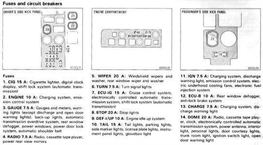 1991 Toyota Camry Fuse Panel Diagram - Questions (With Pictures for 1991 Toyota Camry Fuse Box