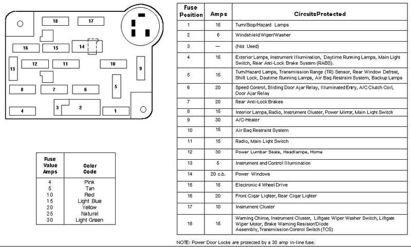 1996 ford aerostar fuse box diagram   35 wiring diagram