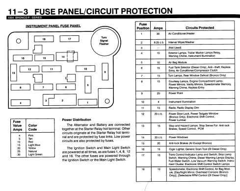 1993 ford ranger fuse box diagram vehiclepad 1993 ford ranger throughout 1994 ford ranger fuse box diagram 1993 ford ranger fuse box diagram vehiclepad 1993 ford ranger 1994 ford ranger fuse box layout at reclaimingppi.co