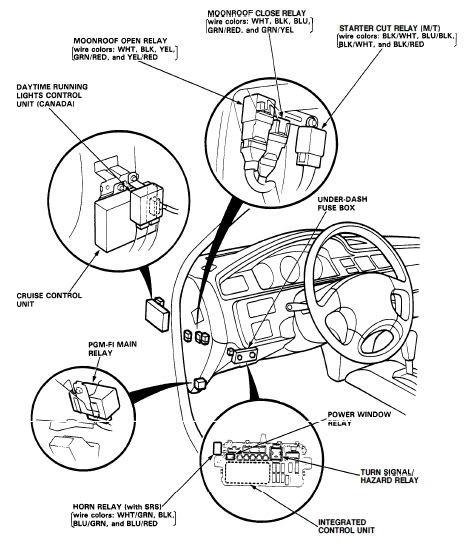 1993 honda civic fuel pump fuse location