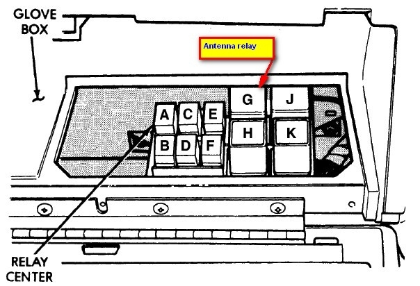 1993 Jeep Grand Cherokee Relay Box Diagram - Vehiclepad | 1993 intended for 95 Jeep Grand Cherokee Fuse Box Diagram