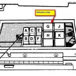 1993 Jeep Grand Cherokee Relay Box Diagram - Vehiclepad | 1993 pertaining to 1995 Jeep Grand Cherokee Limited Fuse Box Diagram