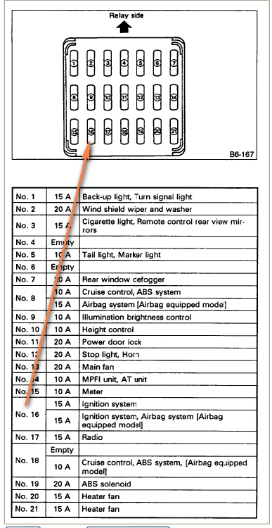 2001 subaru legacy fuse box diagram   35 wiring diagram