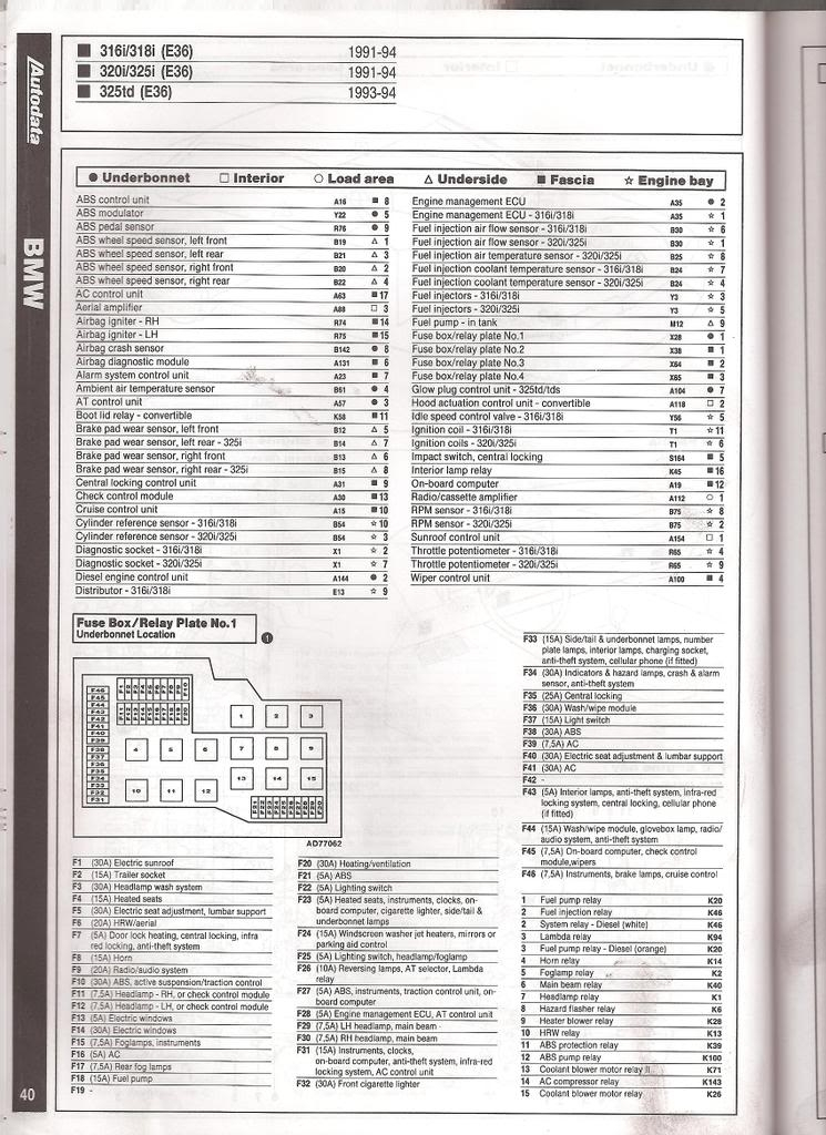 1994 e36 325i relaysfusesfuseboxlocation in bmw e36 fuse box diagram e30 fuse box diagram wiring diagram simonand fuse box layout for a 938g at aneh.co