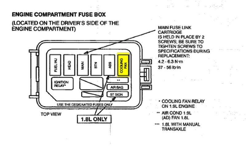ford escort fuse box diagram