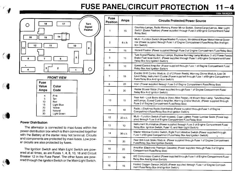 1994 Ford Ranger Fuse Box Diagram. 1994. Automotive Wiring Diagrams regarding 1994 Ford Ranger Fuse Box