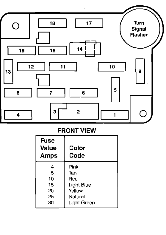 1995 Ford Ranger Fuse Box Diagram