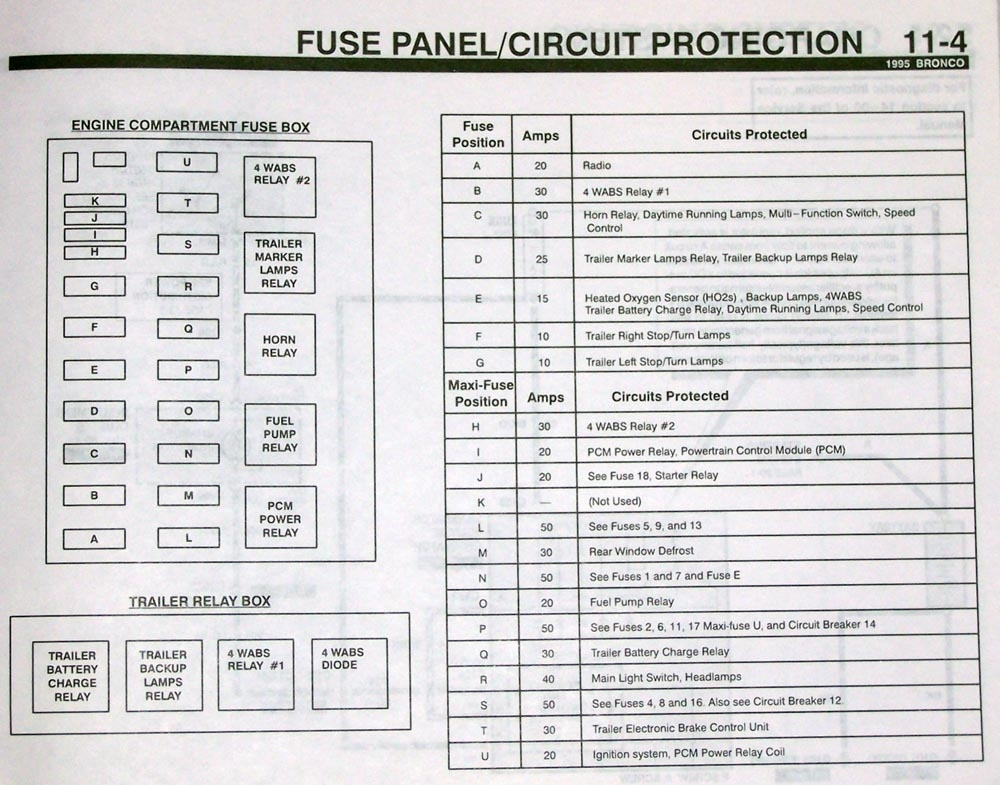 1995 f150 fuse box diagram