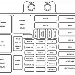 1995 Chevy Fuse Box. 1995. Automotive Wiring Diagrams with 1951 Chevrolet Fuse Box