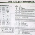 1995 ford f 150 fuse box diagram 1995 automotive wiring diagrams intended for ford probe fuse box diagram 150x150 ford probe wiper relay location questions & answers (with pictures Ford Flex Fuse Box Diagram at fashall.co