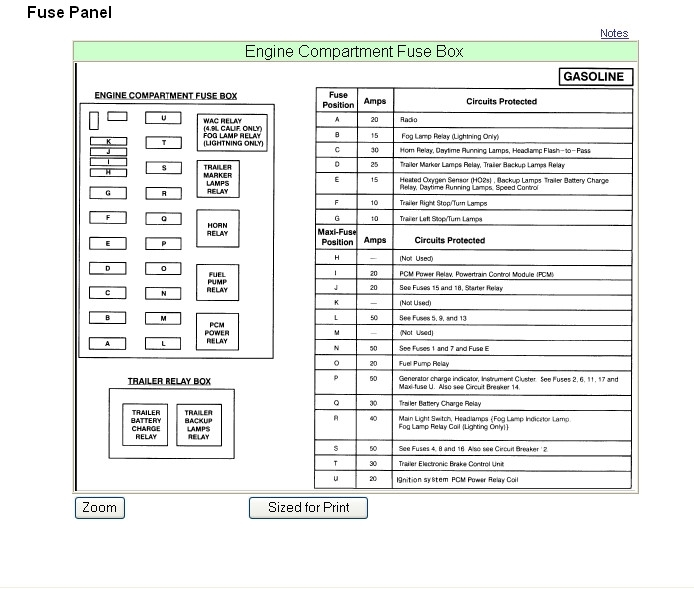 1995 Ford F250 351 4Wd Under Hood Fuse Box Diagram - Ford Truck inside 1997 F250 Fuse Box Diagram
