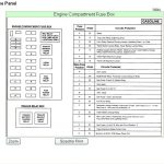 1995 Ford F250 351 4Wd Under Hood Fuse Box Diagram - Ford Truck pertaining to 96 Ford F150 Fuse Box Diagram