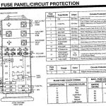 1995 Mazda B2300 Fuse Diagram |  Fuse Panel Diagram, 95 Ford pertaining to 1995 Ford Ranger Fuse Box Diagram