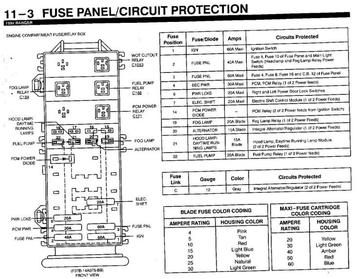 95 ford ranger fuse box