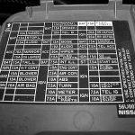 1995 Nissan Maxima Fuse Panel Diagram - Wirdig throughout 1995 Nissan Sentra Fuse Box Diagram