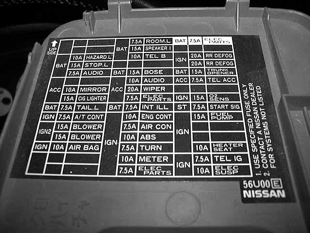 1995 nissan maxima fuse panel diagram wirdig throughout 1995 nissan sentra fuse box diagram 1999 nissan sentra fuse box diagram 1999 wirning diagrams 240SX Alternator Fuse at honlapkeszites.co