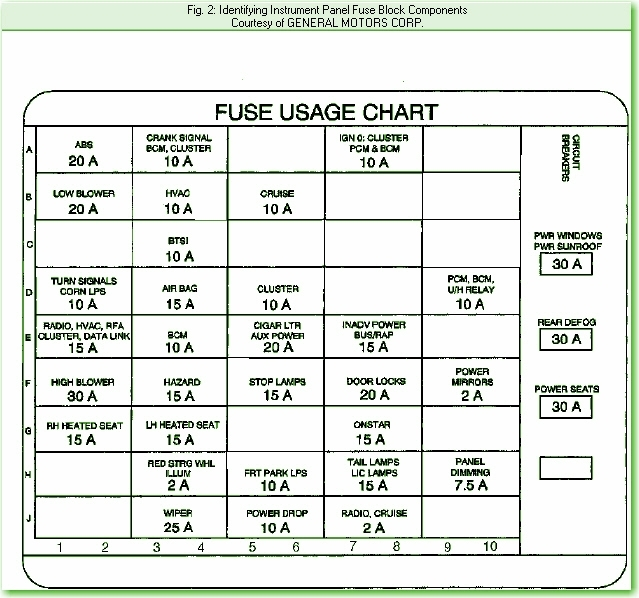 1995 oldsmobile aurora fuse box diagram vehiclepad 2002 with 2000 oldsmobile intrigue fuse box diagram 1995 oldsmobile aurora fuse box diagram vehiclepad 2002 with 2001 oldsmobile aurora fuse box diagram at n-0.co
