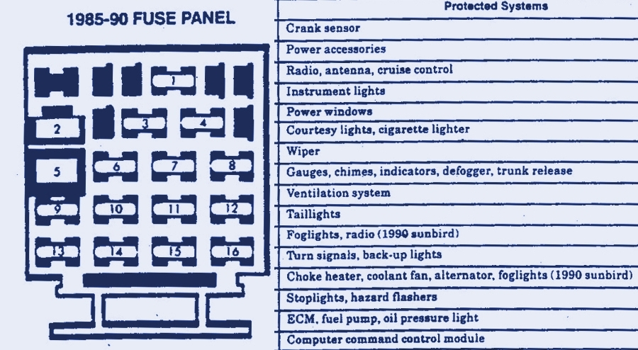 Chevy Cavalier Fuse Box Diagram Fuse Box And Wiring Diagram