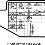 1996 Chevy Fuse Box. 1996. Automotive Wiring Diagrams for 1998 Chevy 3500 Fuse Box Diagram