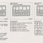 1996 Corolla Fuse Box - Toyota Nation Forum : Toyota Car And Truck in Toyota Fuse Box Diagram