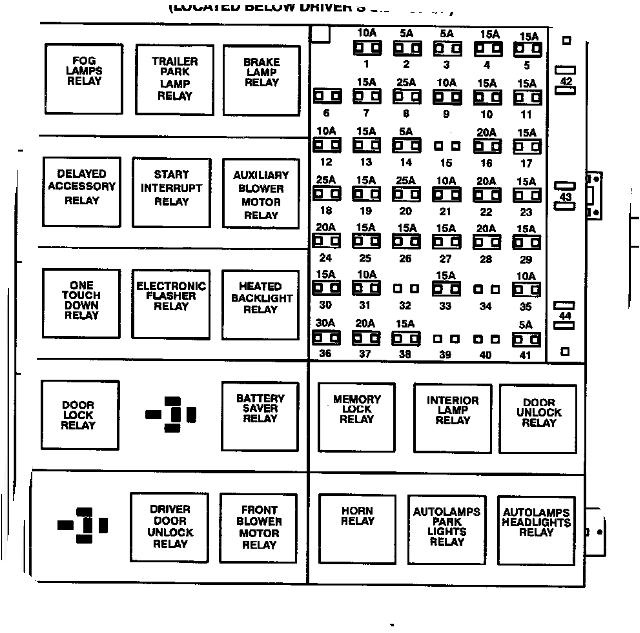 1996 Ford Windstar Fuse Panel Diagram. 1996. Automotive Wiring in 1996 Ford Windstar Fuse Box Diagram