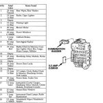 1996 Jeep Cherokee: A Fuse Panel Diagram  Tail Lights intended for Fuse Box 96 Jeep Cherokee