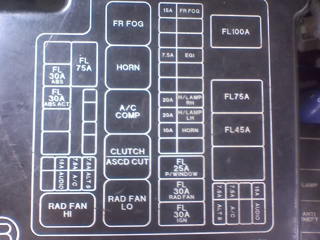 Nissan Sentra Fuse Box Diagram Vehiclepad Nissan With Nissan Sentra Fuse Box Diagram