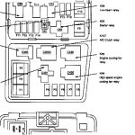 1997 ford contour fuse box 1997 automotive wiring diagrams with 2000 ford contour fuse box 150x150 ford contour (1996 2000) fuse box diagram auto genius for fuse box diagram for 2000 ford contour at reclaimingppi.co