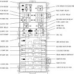 1997 Ford Taurus Fuse Box. 1997. Automotive Wiring Diagrams inside 2005 Ford Taurus Fuse Box