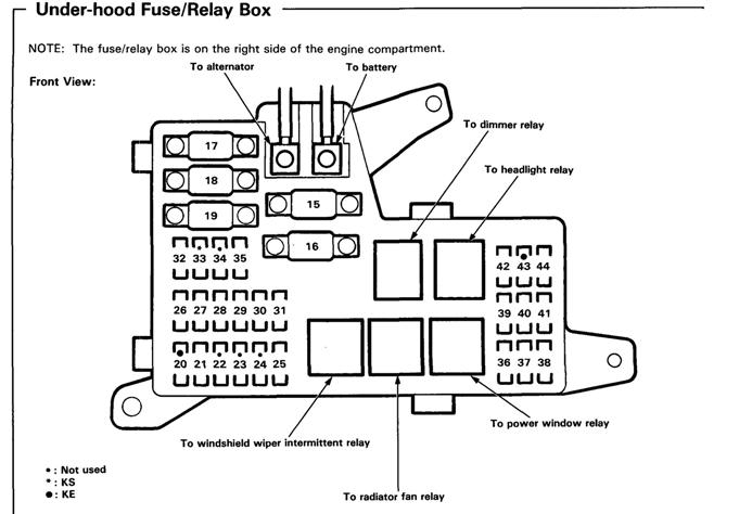 1997 honda accord fuse diagram intended for 92 honda 1997 honda accord fuse box diagram 1997 honda accord under hood fuse box